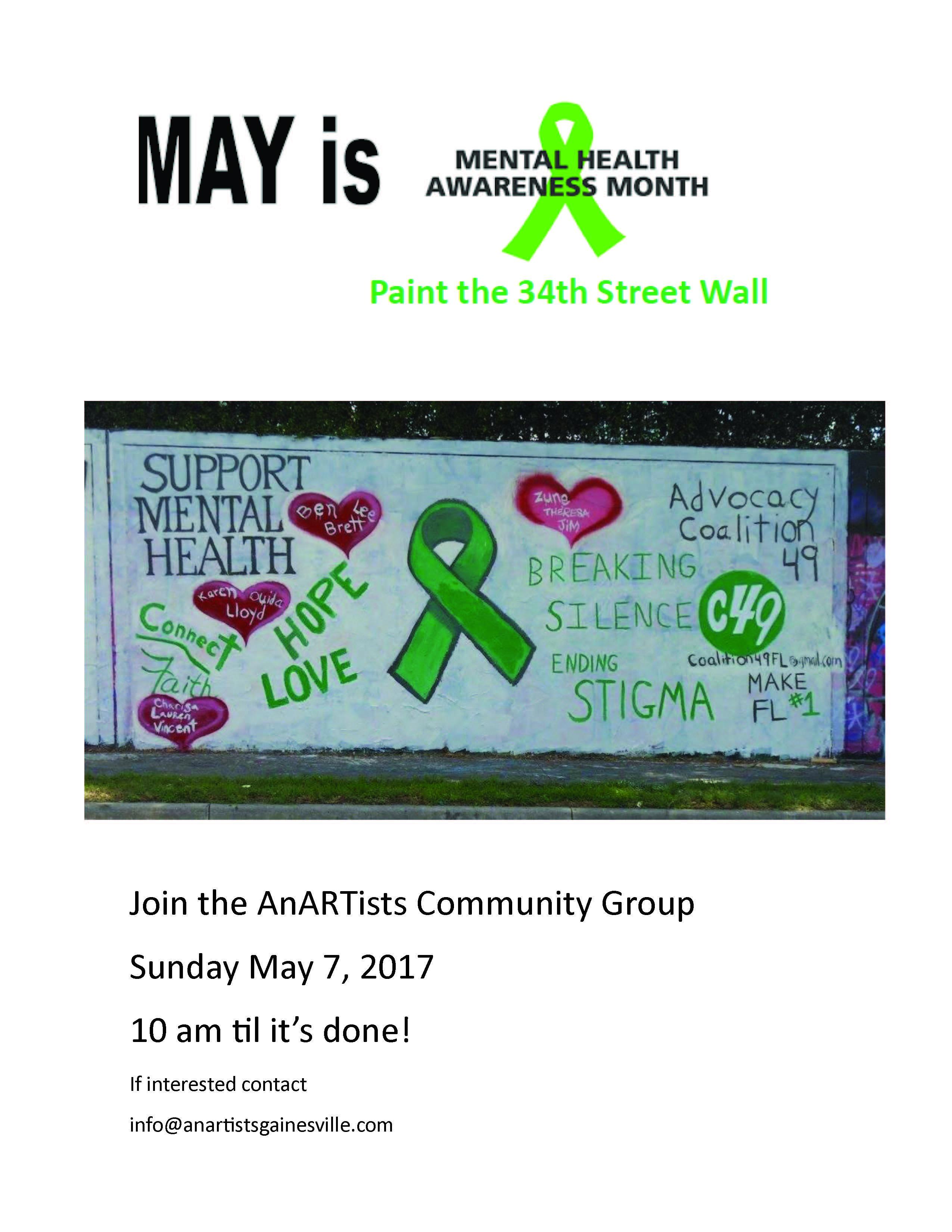 AnARTist Community Group